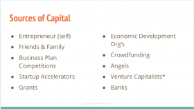 "a screenshot of one of the slides from his presentation, titled ""Sources of Capital"""